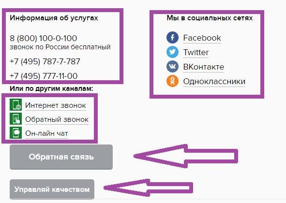россельхозбанк кредит телефон горячей